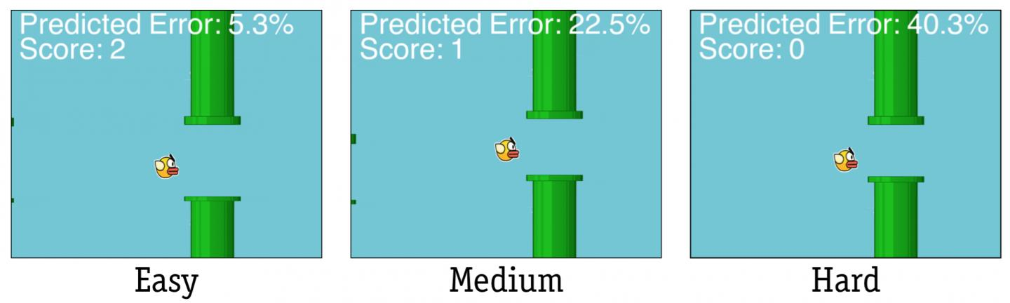 The new model can be used to predict player performance when designing game levels.
