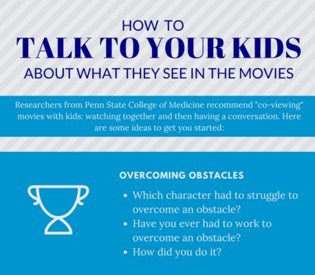 How to talk to kids about what they see in movies